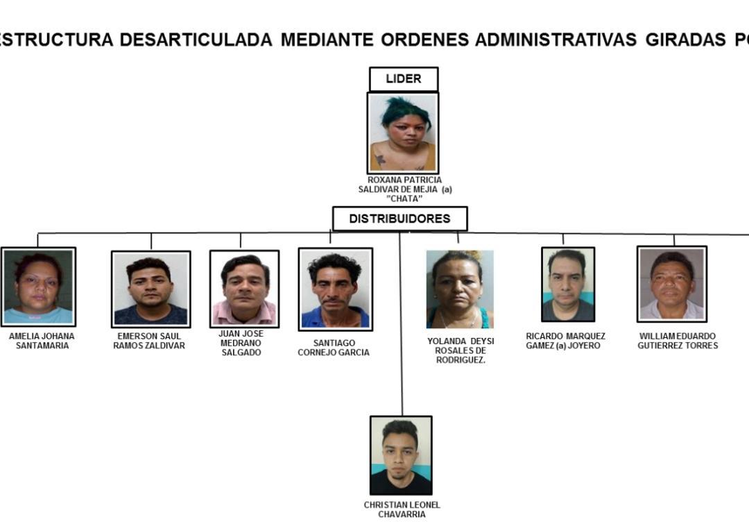 Varias capturas y decomisos durante operativos policiales